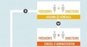 L'infographie - Agenda Afrique Actualites